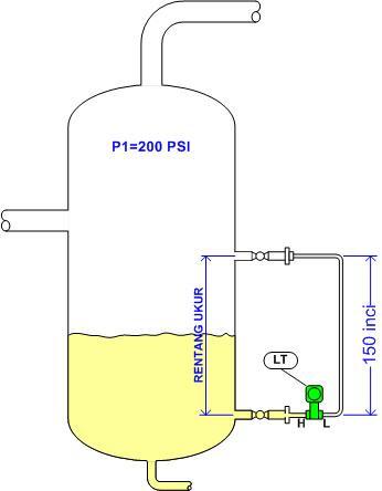 Differential pressure transmitter untuk mengukur level